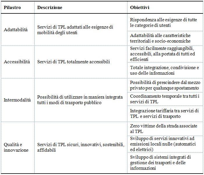 tabella 1